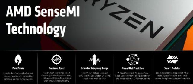 Ryzen me gusta que AMD compita con Intel